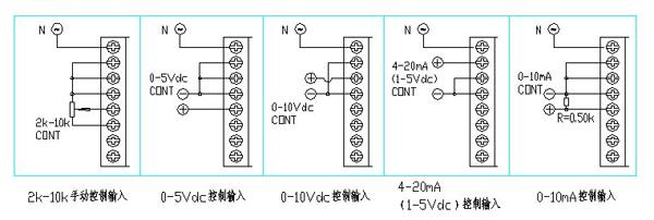 三相交流电路的进线r,s