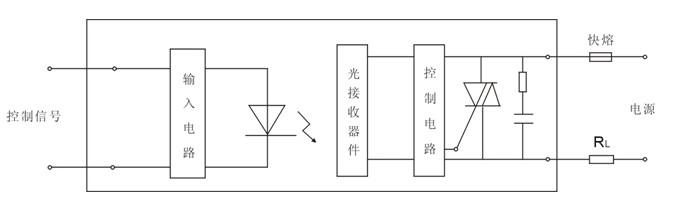 交流电压表内部接线图