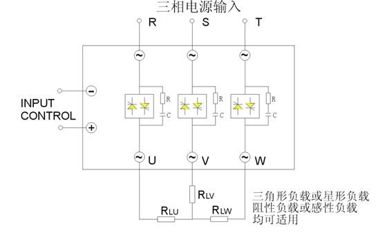 三相交流固态继电器 LSR-T 系列三相交流固态继电器,为三刀单掷常开式结构,是集三只单相交流固态继电器为一体,并以单一输入控制端对三相负载进行开或关的切换,可方便地控制三相交流电机、加热器等三相负载。继电器输入输出光电隔离,内置RC吸收回路,LED显示工作状态。继电器工作电压36-430VAC,负载输出端电流等级及型号如下表: