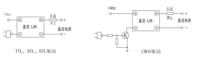 直流固态继电器  概述 1、输入电路:输入控制电流一般不大于15mA,TTL逻辑兼容。10A以下规格一般采用光电隔离,10A及以上规格一般采用高频变压器隔离,输入控制电压可达DC 3V-32V。 2、 输出电路:直流固态继电器输出电流在10A以下规格通常采用双极性晶体管做输出器件,10A及以上规格则一般采用功率场效应管(MOSFET)做输出器件。导通时在晶体管或场效应管上一般有0.